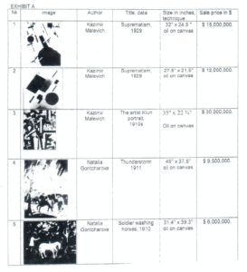 a document with the missing paintings and valuations